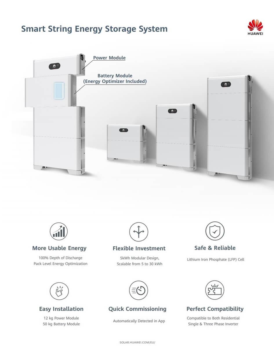 Magazyny energii dla instalacji domowych